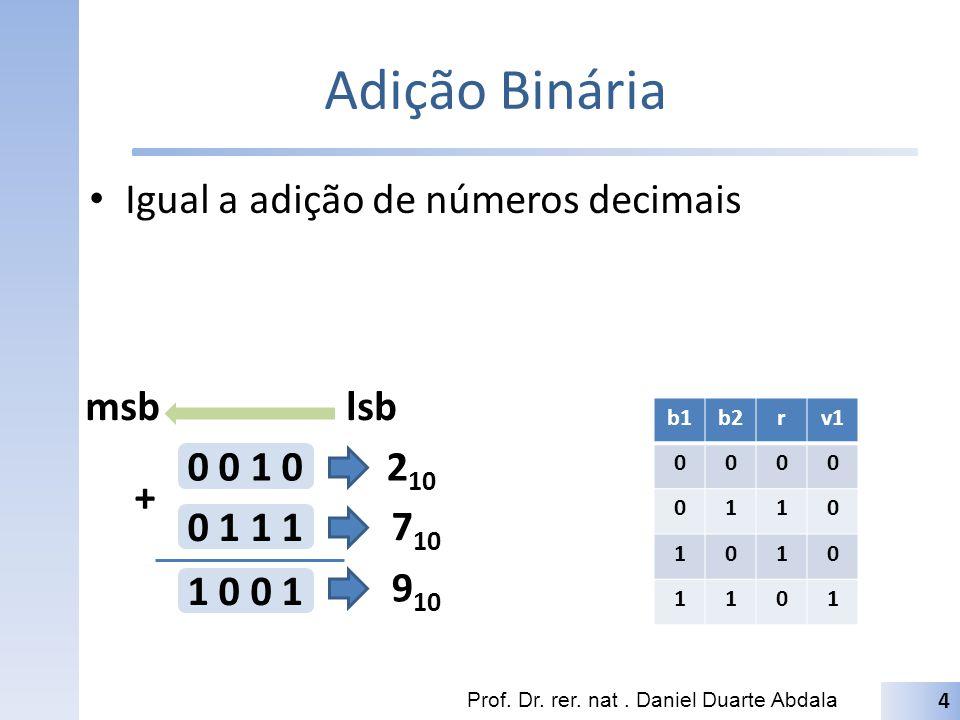 Adição Binária Igual a adição de números decimais Prof.