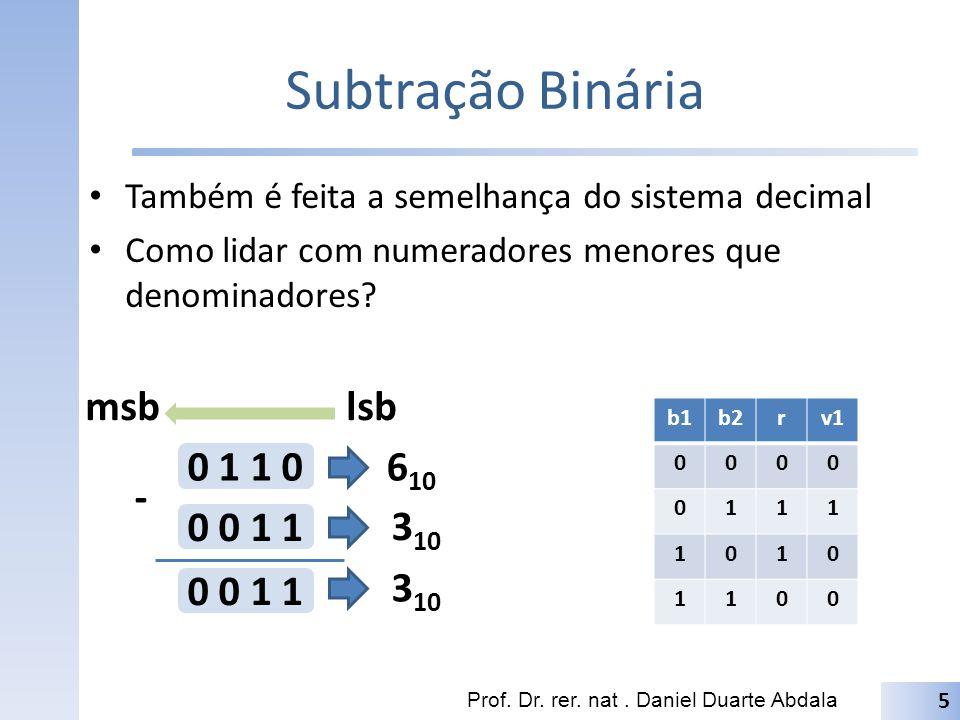 Subtração Binária Também é feita a semelhança do sistema decimal Como lidar com numeradores menores que denominadores.