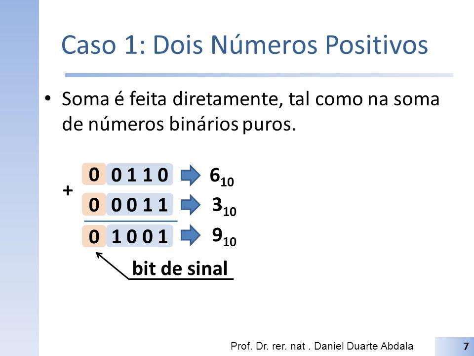 Caso 1: Dois Números Positivos Soma é feita diretamente, tal como na soma de números binários puros.