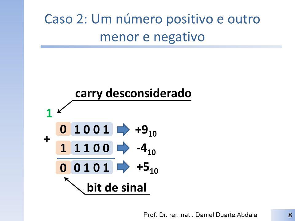 Caso 2: Um número positivo e outro menor e negativo Prof.