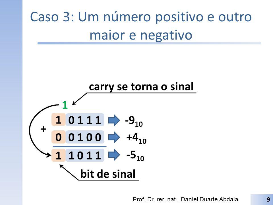 Caso 3: Um número positivo e outro maior e negativo Prof.