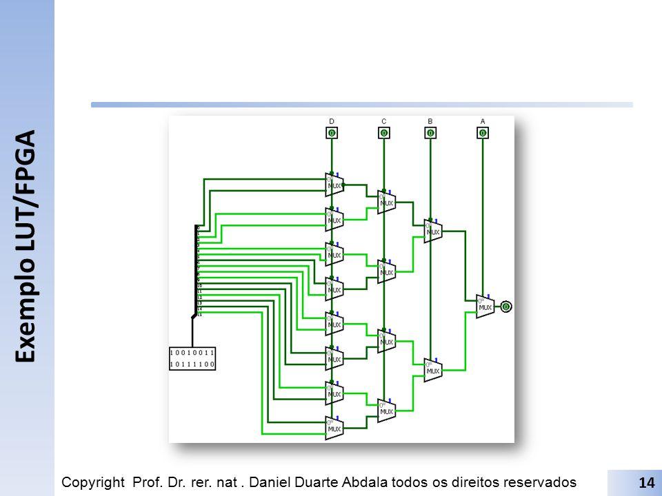 Copyright Prof. Dr. rer. nat. Daniel Duarte Abdala todos os direitos reservados Exemplo LUT/FPGA 14