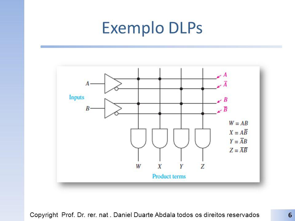 Exemplo DLPs Copyright Prof. Dr. rer. nat. Daniel Duarte Abdala todos os direitos reservados 6