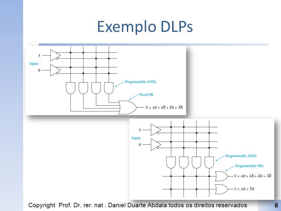 Exemplo DLPs Copyright Prof. Dr. rer. nat. Daniel Duarte Abdala todos os direitos reservados 8
