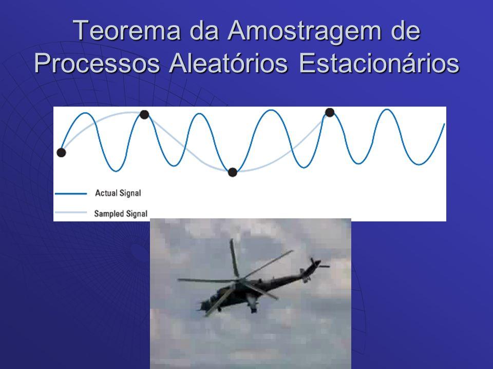 Teorema da Amostragem de Processos Aleatórios Estacionários