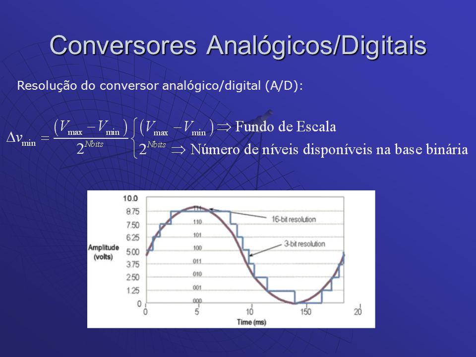 Conversores Analógicos/Digitais Resolução do conversor analógico/digital (A/D):