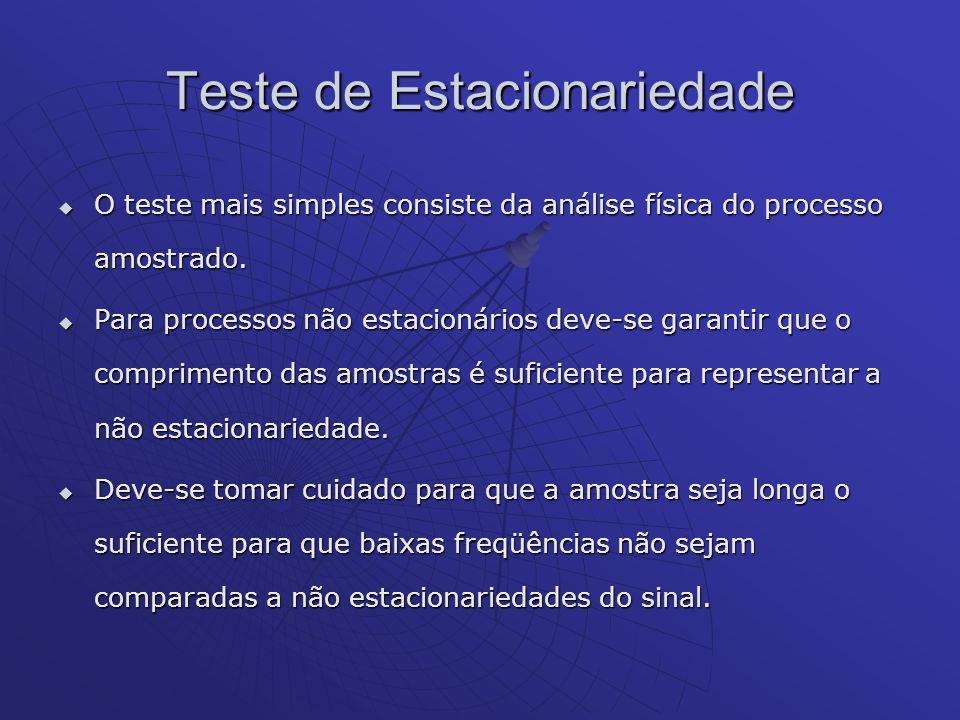 Teste de Estacionariedade O teste mais simples consiste da análise física do processo amostrado. O teste mais simples consiste da análise física do pr