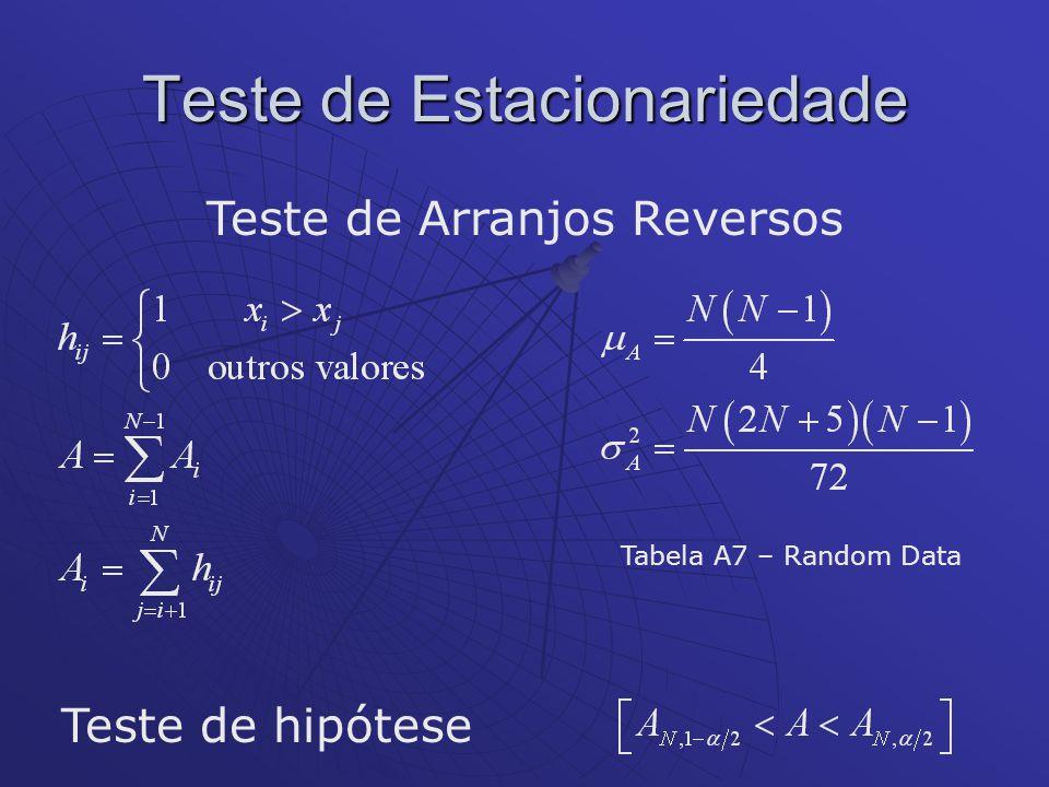 Teste de Arranjos Reversos Teste de Estacionariedade Tabela A7 – Random Data Teste de hipótese