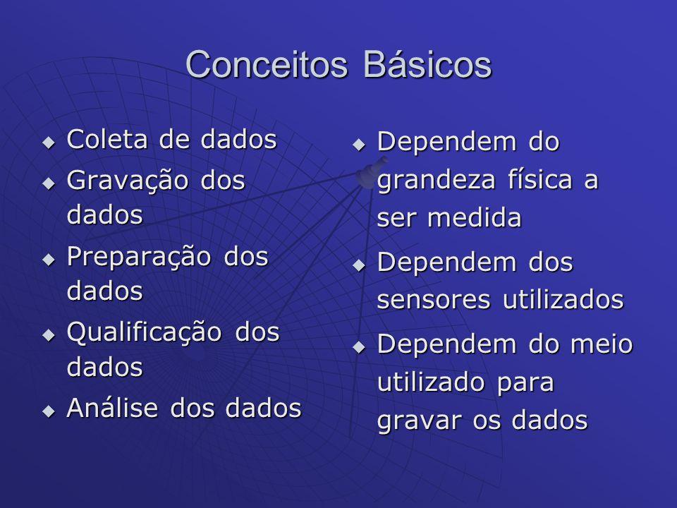 Conceitos Básicos Coleta de dados Coleta de dados Gravação dos dados Gravação dos dados Preparação dos dados Preparação dos dados Qualificação dos dad