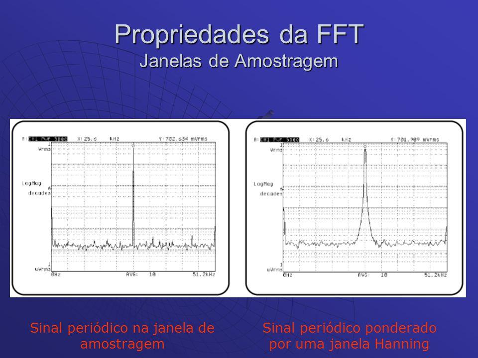 Propriedades da FFT Janelas de Amostragem Sinal periódico na janela de amostragem Sinal periódico ponderado por uma janela Hanning