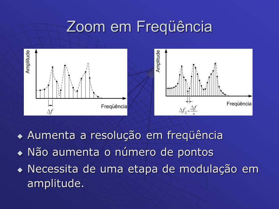 Zoom em Freqüência Aumenta a resolução em freqüência Aumenta a resolução em freqüência Não aumenta o número de pontos Não aumenta o número de pontos N