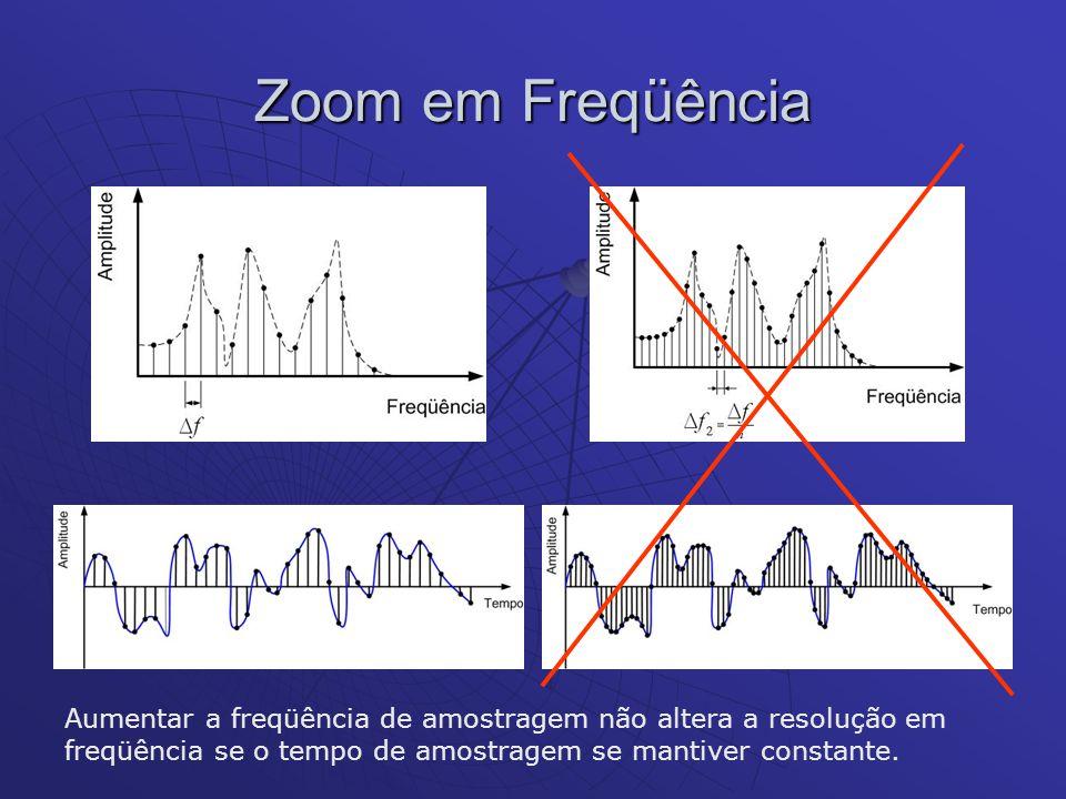 Aumentar a freqüência de amostragem não altera a resolução em freqüência se o tempo de amostragem se mantiver constante.
