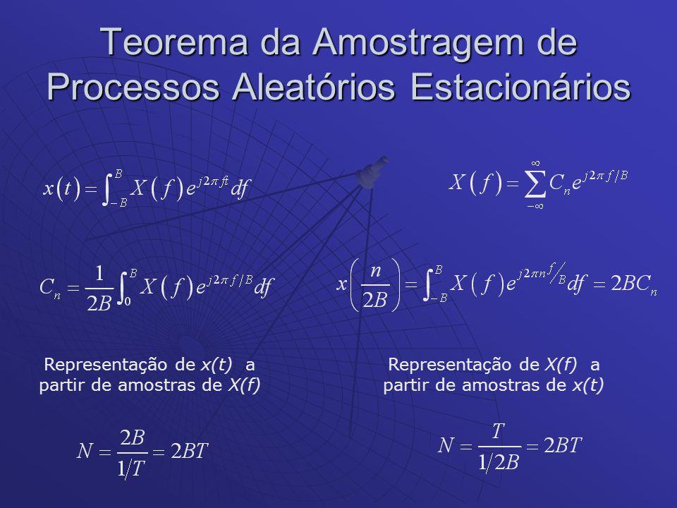 Representação de x(t) a partir de amostras de X(f) Representação de X(f) a partir de amostras de x(t)