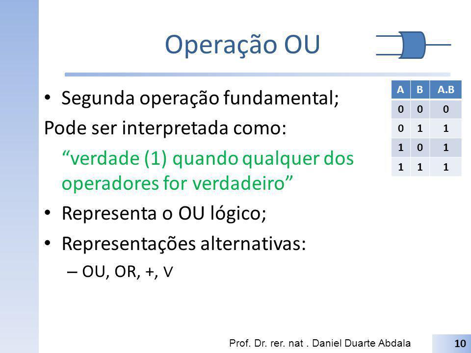 Operação OU Segunda operação fundamental; Pode ser interpretada como: verdade (1) quando qualquer dos operadores for verdadeiro Representa o OU lógico