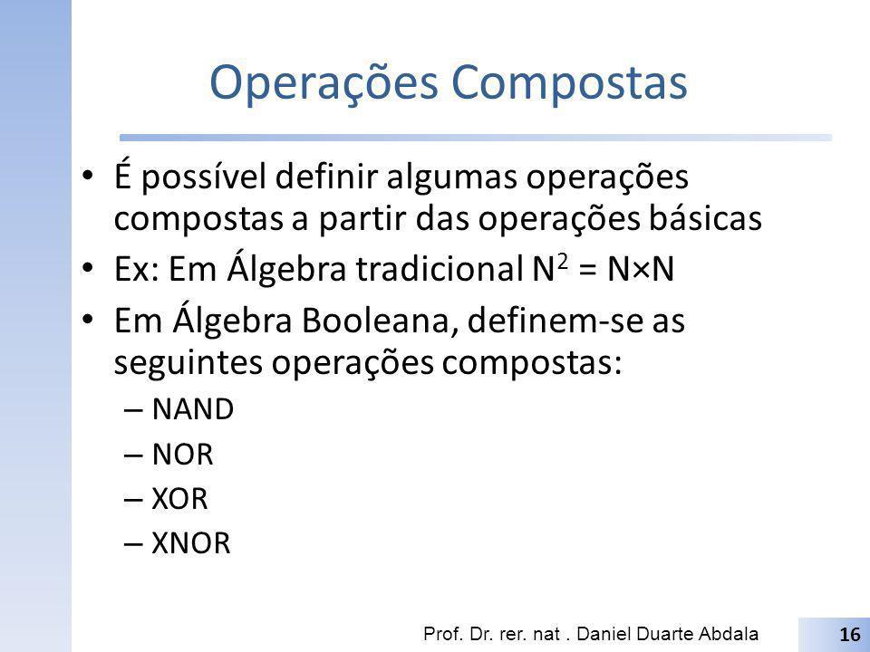 Operações Compostas É possível definir algumas operações compostas a partir das operações básicas Ex: Em Álgebra tradicional N 2 = N×N Em Álgebra Bool