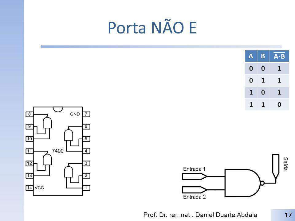 Porta NÃO E Prof. Dr. rer. nat. Daniel Duarte Abdala 17 AB A B 001 011 101 110