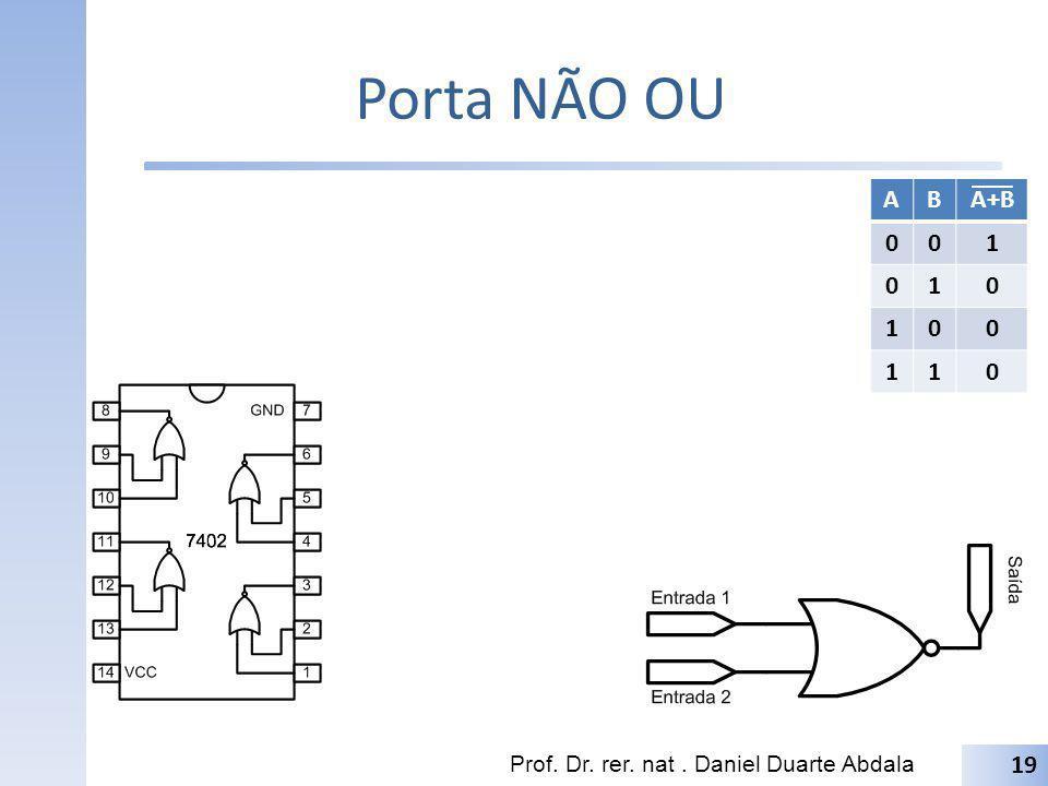 Porta NÃO OU Prof. Dr. rer. nat. Daniel Duarte Abdala 19 ABA+B 001 010 100 110