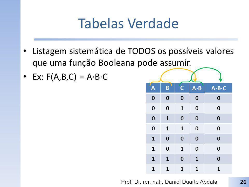 Tabelas Verdade Listagem sistemática de TODOS os possíveis valores que uma função Booleana pode assumir. Ex: F(A,B,C) = A B C Prof. Dr. rer. nat. Dani