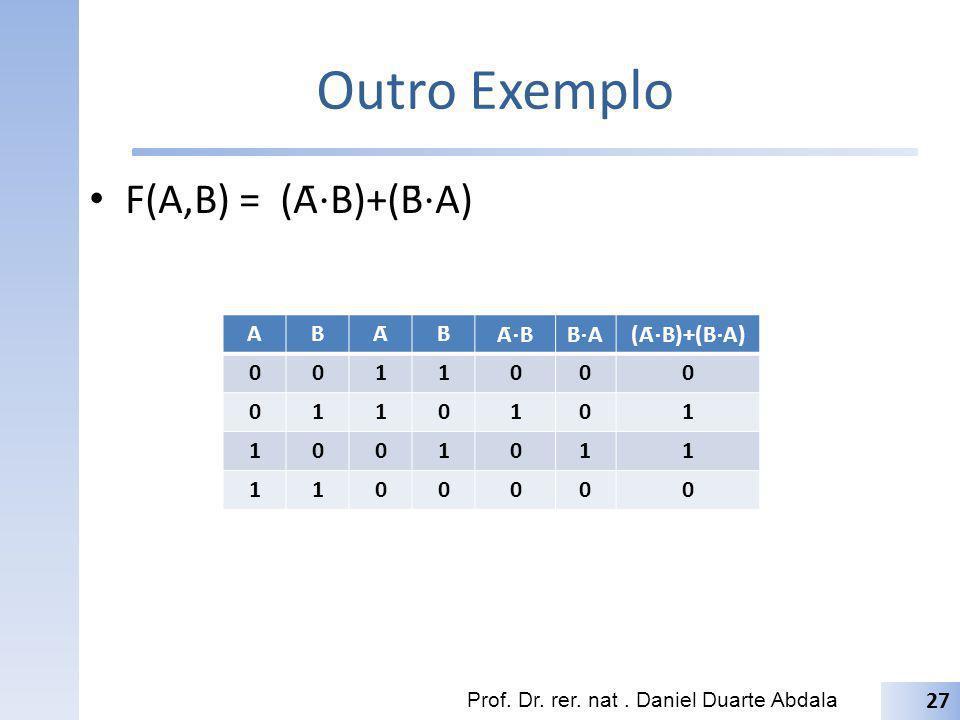 Outro Exemplo F(A,B) = (Ā B)+(B̄ A) Prof. Dr. rer. nat. Daniel Duarte Abdala ABĀB̄ Ā BB̄ A(Ā B)+(B̄ A) 0011000 0110101 1001011 1100000 27