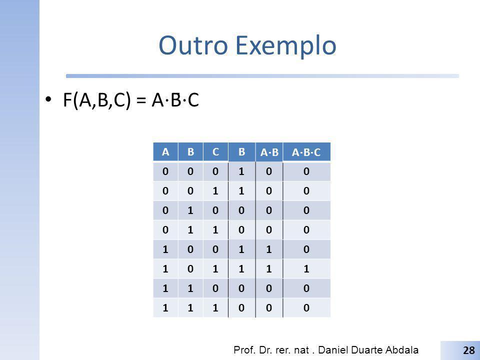 Outro Exemplo F(A,B,C) = A B̄ C Prof. Dr. rer. nat. Daniel Duarte Abdala 28 ABCB̄ A B̄A B̄ C 000100 001100 010000 011000 100110 101111 110000 111000