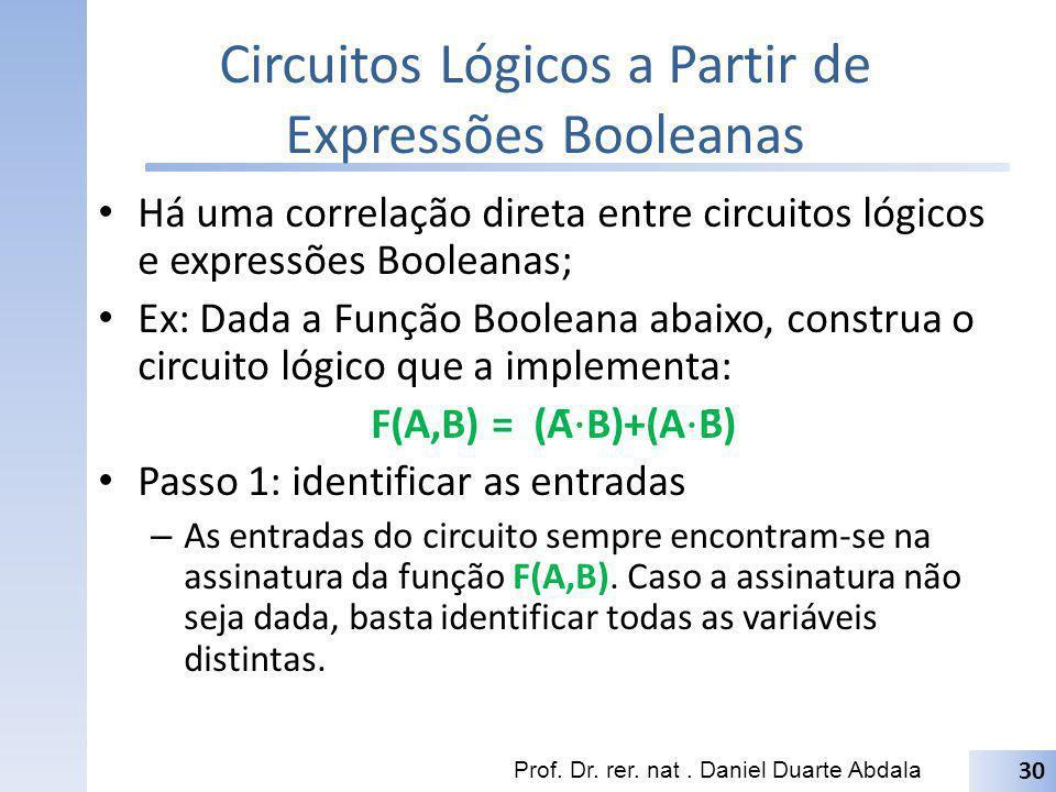 Circuitos Lógicos a Partir de Expressões Booleanas Há uma correlação direta entre circuitos lógicos e expressões Booleanas; Ex: Dada a Função Booleana