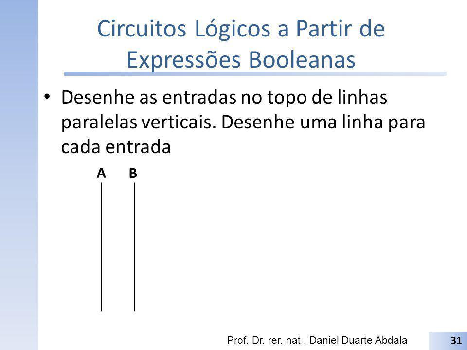 Circuitos Lógicos a Partir de Expressões Booleanas Desenhe as entradas no topo de linhas paralelas verticais. Desenhe uma linha para cada entrada Prof