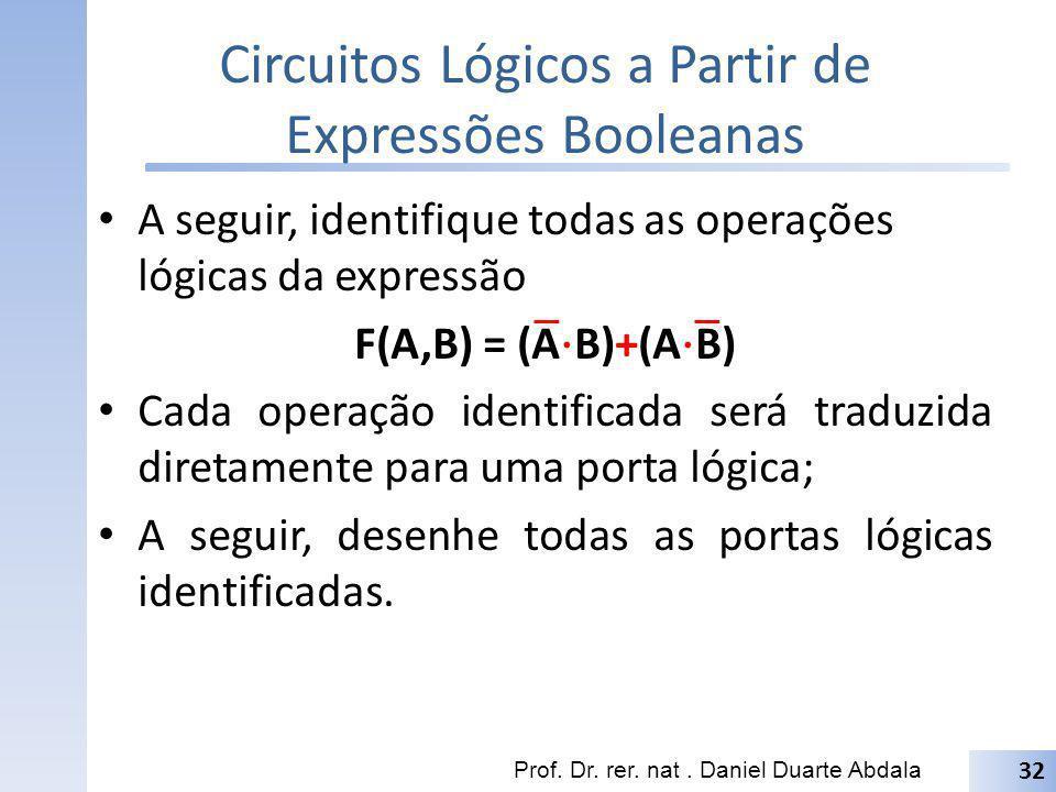 Circuitos Lógicos a Partir de Expressões Booleanas A seguir, identifique todas as operações lógicas da expressão F(A,B) = (A B)+(A B) Cada operação id