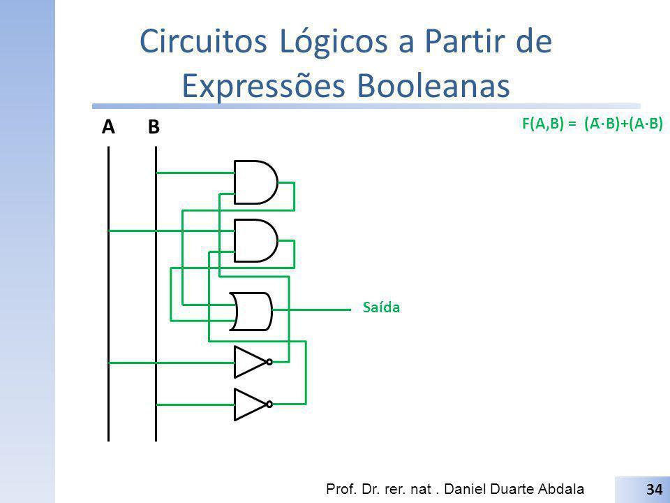 Circuitos Lógicos a Partir de Expressões Booleanas Prof. Dr. rer. nat. Daniel Duarte Abdala 34 A B. F(A,B) = (Ā B)+(A B̄) Saída