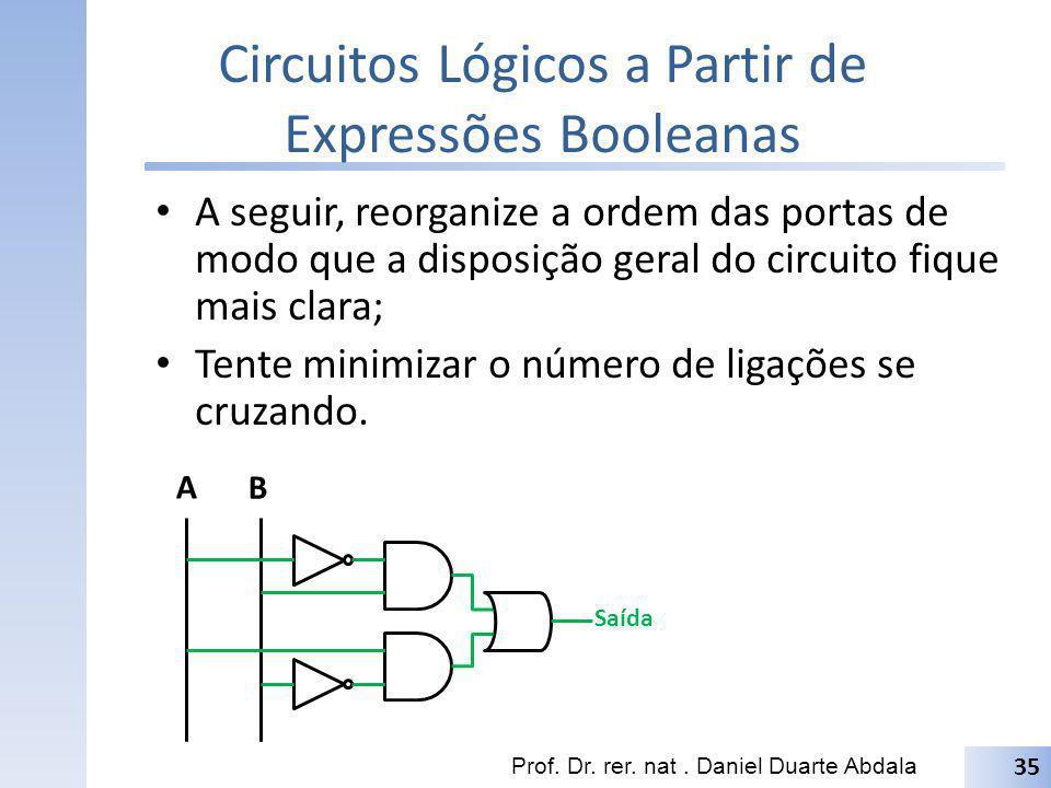 Circuitos Lógicos a Partir de Expressões Booleanas Prof. Dr. rer. nat. Daniel Duarte Abdala 35 A seguir, reorganize a ordem das portas de modo que a d
