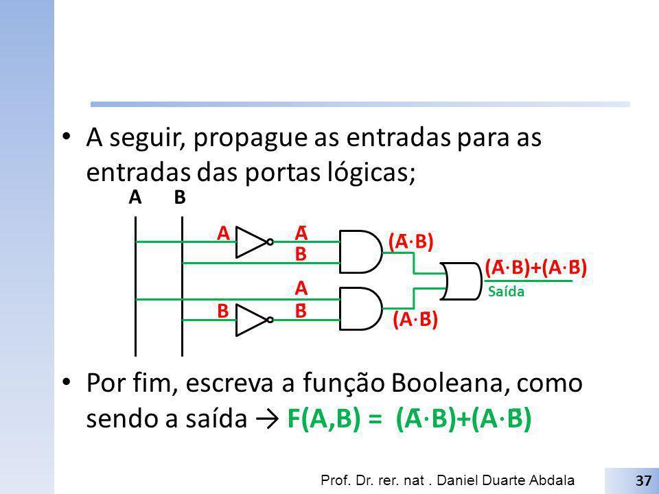 A seguir, propague as entradas para as entradas das portas lógicas; Por fim, escreva a função Booleana, como sendo a saída F(A,B) = (Ā B)+(A B̄) Prof