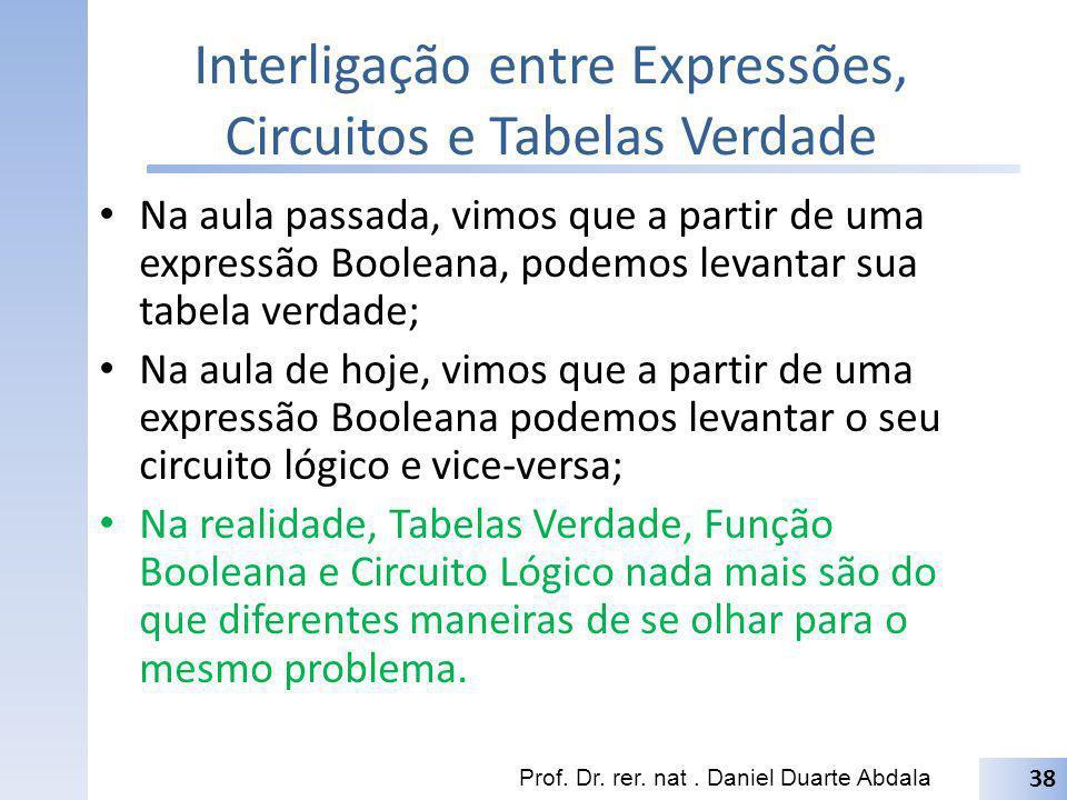 Interligação entre Expressões, Circuitos e Tabelas Verdade Na aula passada, vimos que a partir de uma expressão Booleana, podemos levantar sua tabela