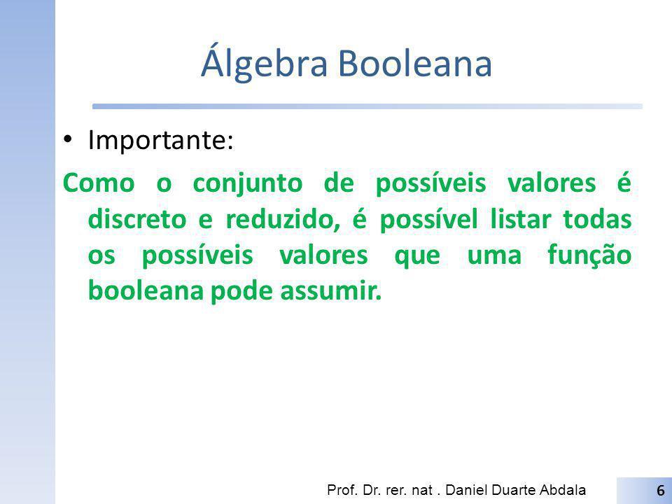 Álgebra Booleana Importante: Como o conjunto de possíveis valores é discreto e reduzido, é possível listar todas os possíveis valores que uma função b