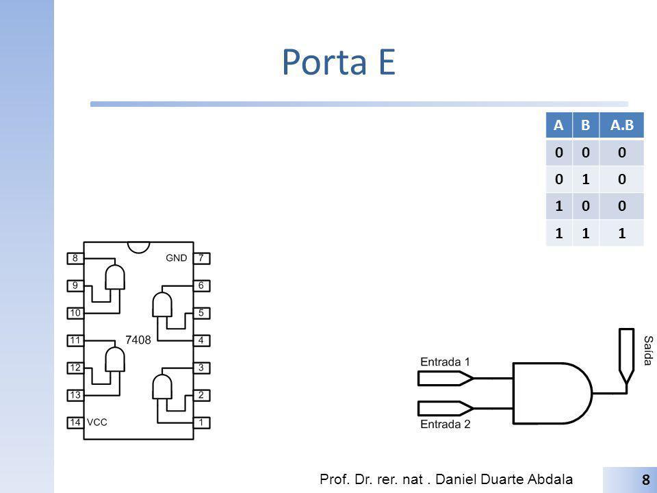 Porta E Prof. Dr. rer. nat. Daniel Duarte Abdala 8 ABA.B 000 010 100 111
