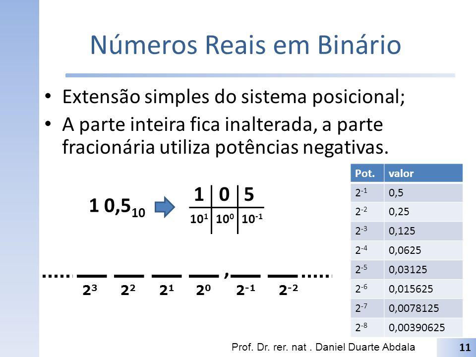 Números Reais em Binário Extensão simples do sistema posicional; A parte inteira fica inalterada, a parte fracionária utiliza potências negativas. Pro