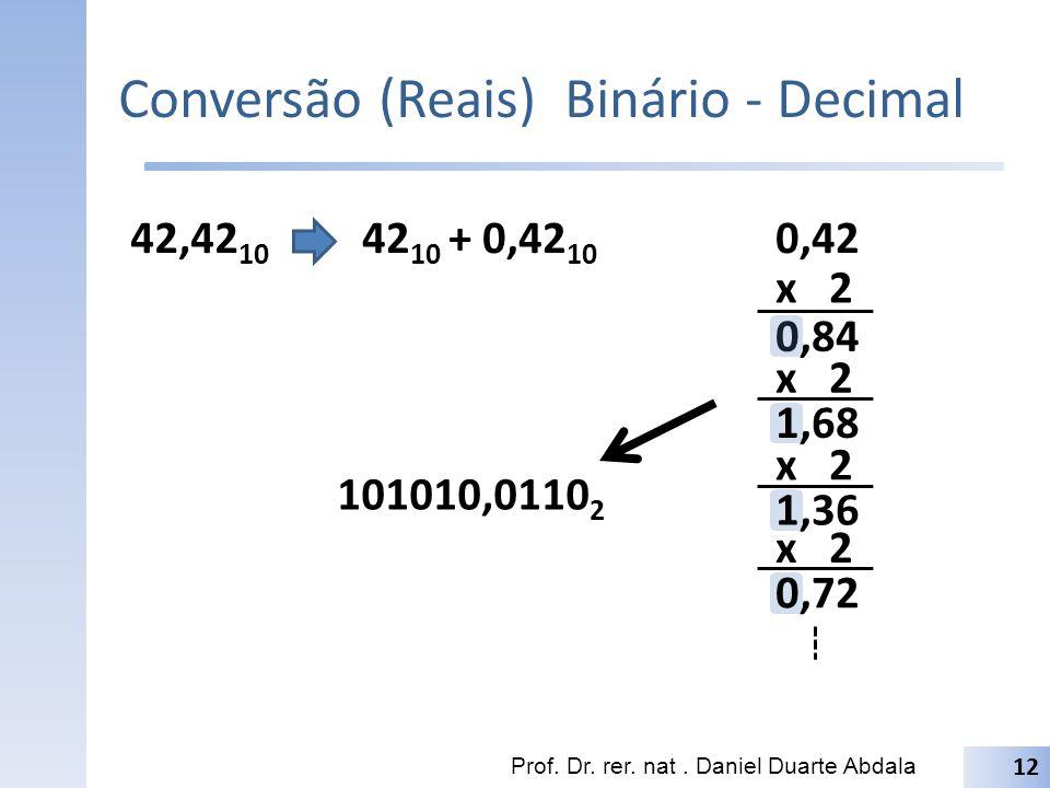 Conversão (Reais) Binário - Decimal Prof. Dr. rer. nat. Daniel Duarte Abdala 12 42,42 10 42 10 + 0,42 10 0,42 x 2 0,84 x 2 1,68 x 2 1,36 x 2 0,72 1010