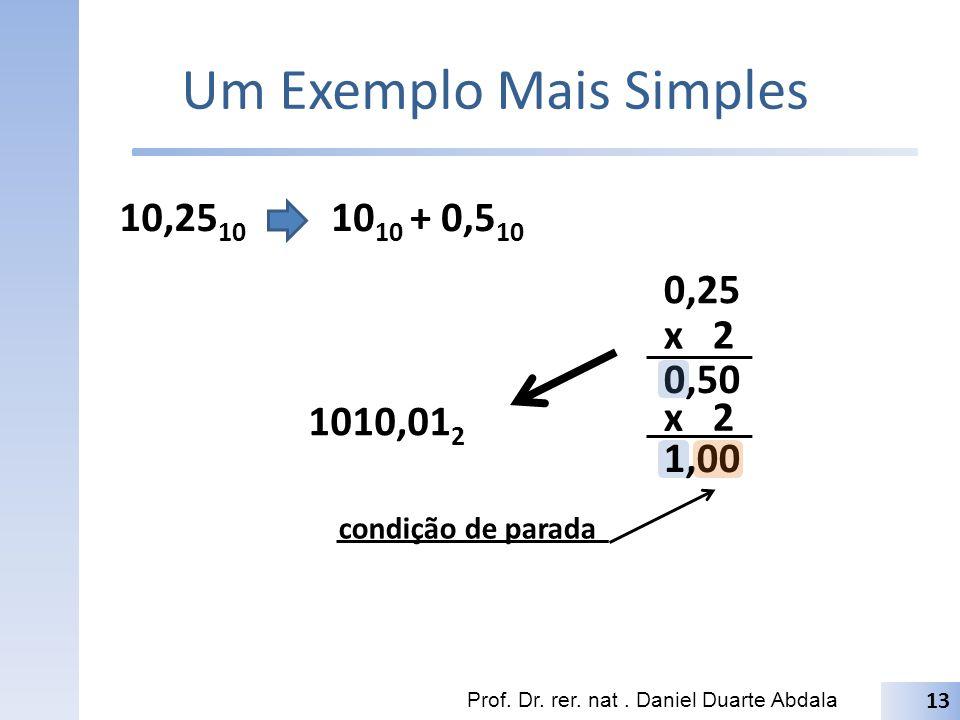Um Exemplo Mais Simples Prof. Dr. rer. nat. Daniel Duarte Abdala 13 10,25 10 10 10 + 0,5 10 0,25 x 2 0,50 x 2 1,00 condição de parada 1010,01 2