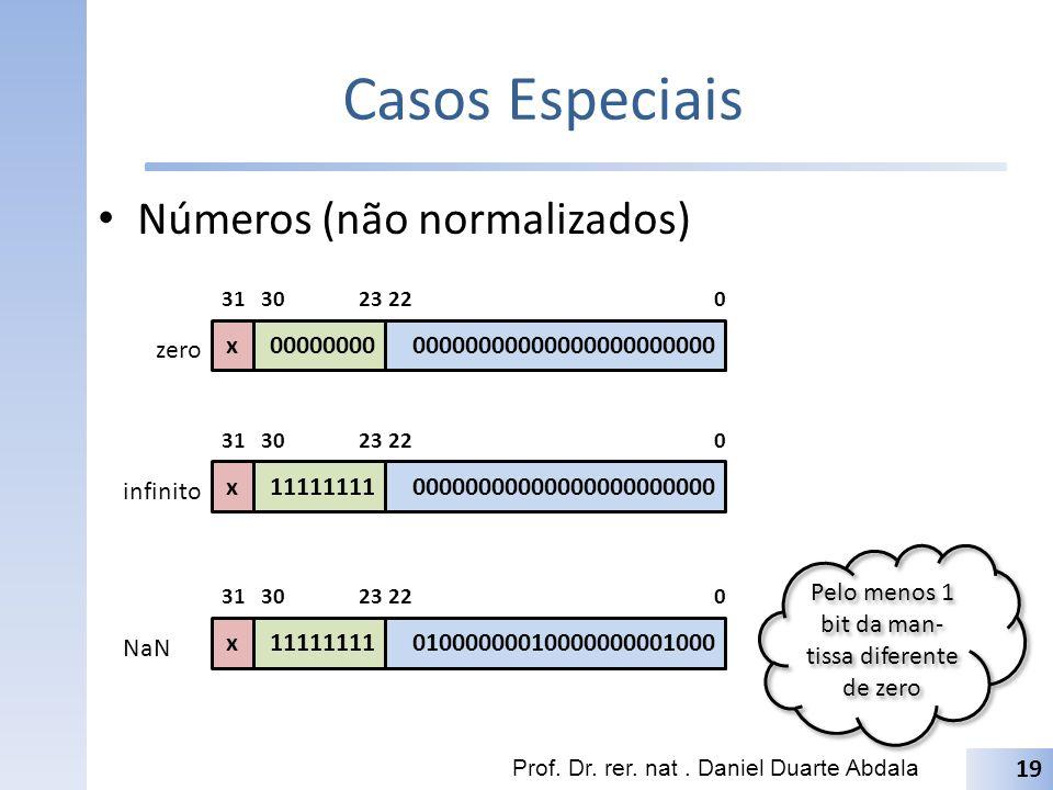 Casos Especiais Números (não normalizados) Prof. Dr. rer. nat. Daniel Duarte Abdala 19 x1111111100000000000000000000000 31 30 23 22 0 x000000000000000