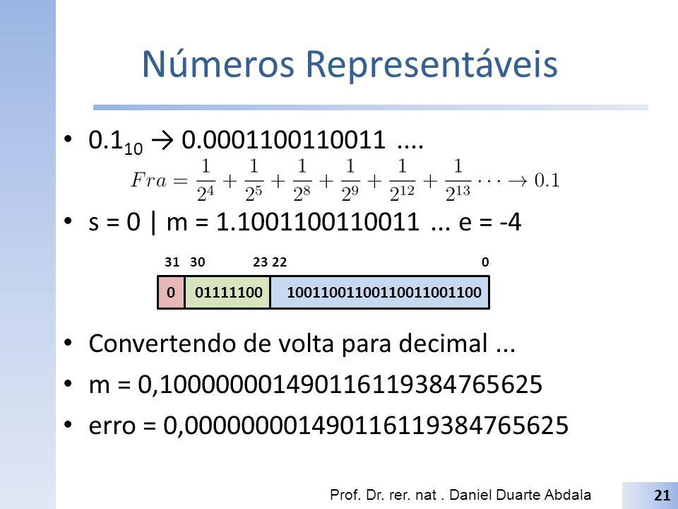 Números Representáveis 0.1 10 0.0001100110011.... s = 0   m = 1.1001100110011... e = -4 Convertendo de volta para decimal... m = 0,1000000014901161193