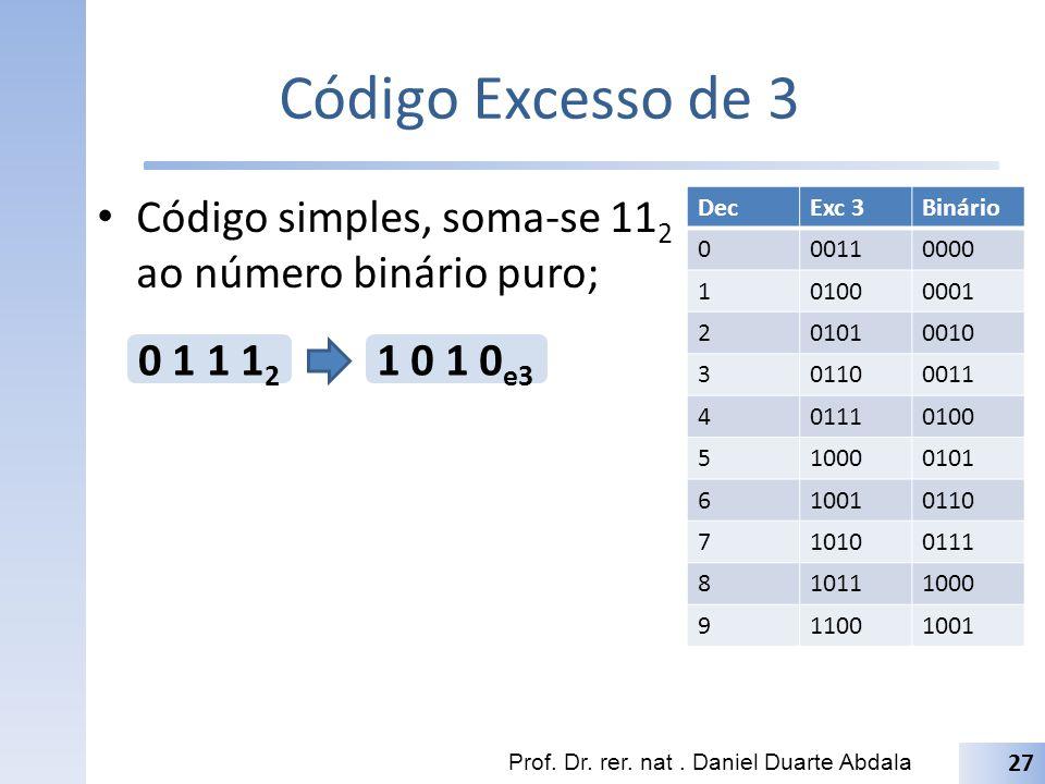 Código Excesso de 3 Código simples, soma-se 11 2 ao número binário puro; Prof. Dr. rer. nat. Daniel Duarte Abdala 27 DecExc 3Binário 000110000 1010000