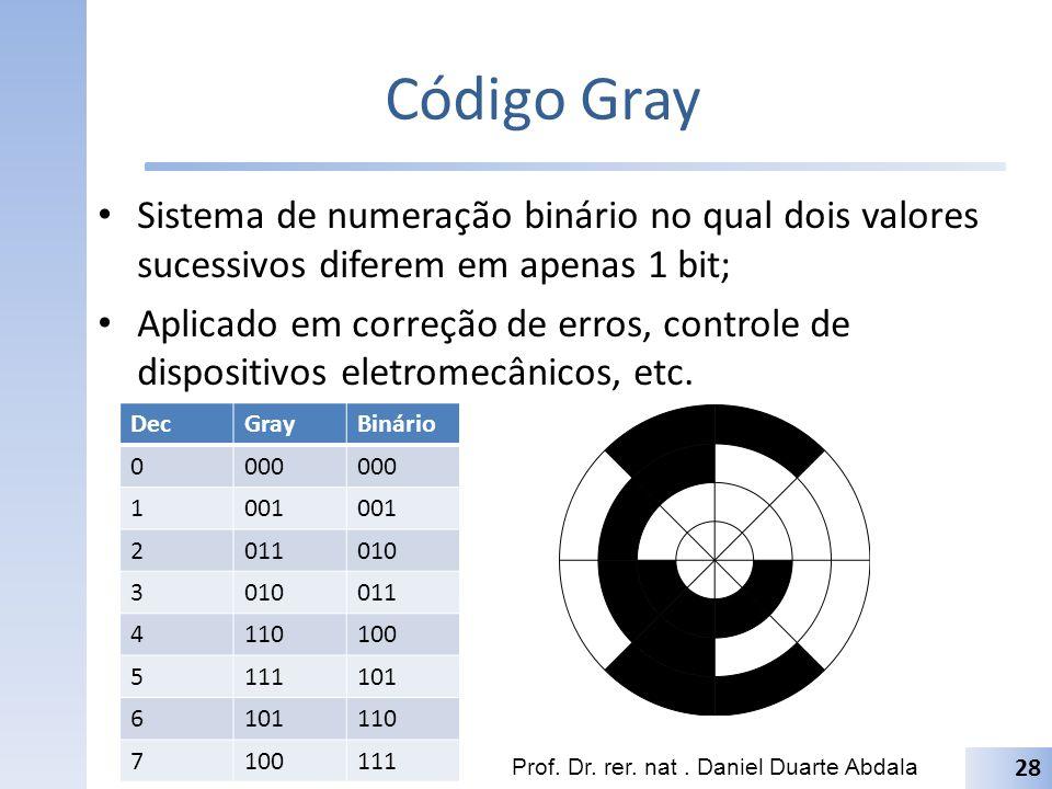 Código Gray Sistema de numeração binário no qual dois valores sucessivos diferem em apenas 1 bit; Aplicado em correção de erros, controle de dispositi