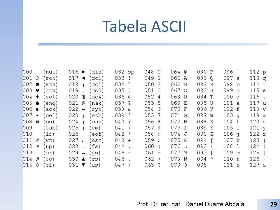 Tabela ASCII Prof. Dr. rer. nat. Daniel Duarte Abdala 29