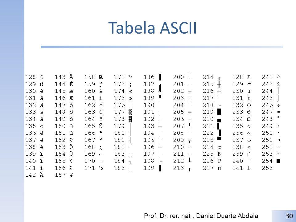 Tabela ASCII Prof. Dr. rer. nat. Daniel Duarte Abdala 30