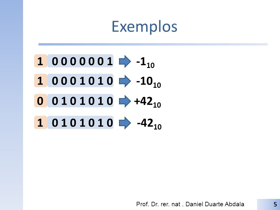 Exemplos Prof. Dr. rer. nat. Daniel Duarte Abdala 5 1 0 0 0 0 0 0 1-1 10 1 0 0 0 1 0 1 0-10 10 0 0 1 0 1 0 1 0+42 10 1 0 1 0 -42 10