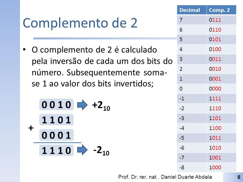Extensão de Sinal Positivo Considere por exemplo a representação do número 11 em complemento de 2 No computador, por conveniência de arquitetura, o tamanho da palavra binária (número de bits) é sempre múltiplo de 2 (4, 8, 16, 32, 64,...) Para acomodar um número de 5 bits em uma palavra de 8 bits, basta estender o sinal para os demais bits Prof.