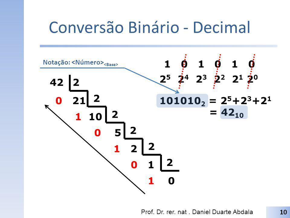Conversão Binário - Decimal Prof. Dr. rer. nat. Daniel Duarte Abdala 10 422 2 2 2 2 2 0 5 1 10 0 21 1 2 0 1 1 0 1 0 1 0 1 0 2 5 2 4 2 3 2 2 2 1 2 0 10