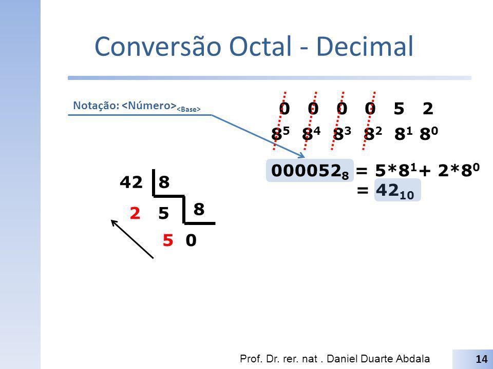 Notação: Conversão Octal - Decimal Prof. Dr. rer. nat. Daniel Duarte Abdala 14 428 8 5 0 2 5 0 0 0 0 5 2 8 5 8 4 8 3 8 2 8 1 8 0 000052 8 = 5*8 1 + 2*