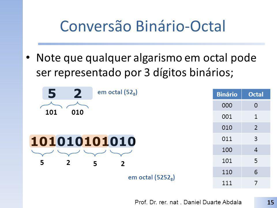 101010101010 Conversão Binário-Octal Note que qualquer algarismo em octal pode ser representado por 3 dígitos binários; Prof. Dr. rer. nat. Daniel Dua