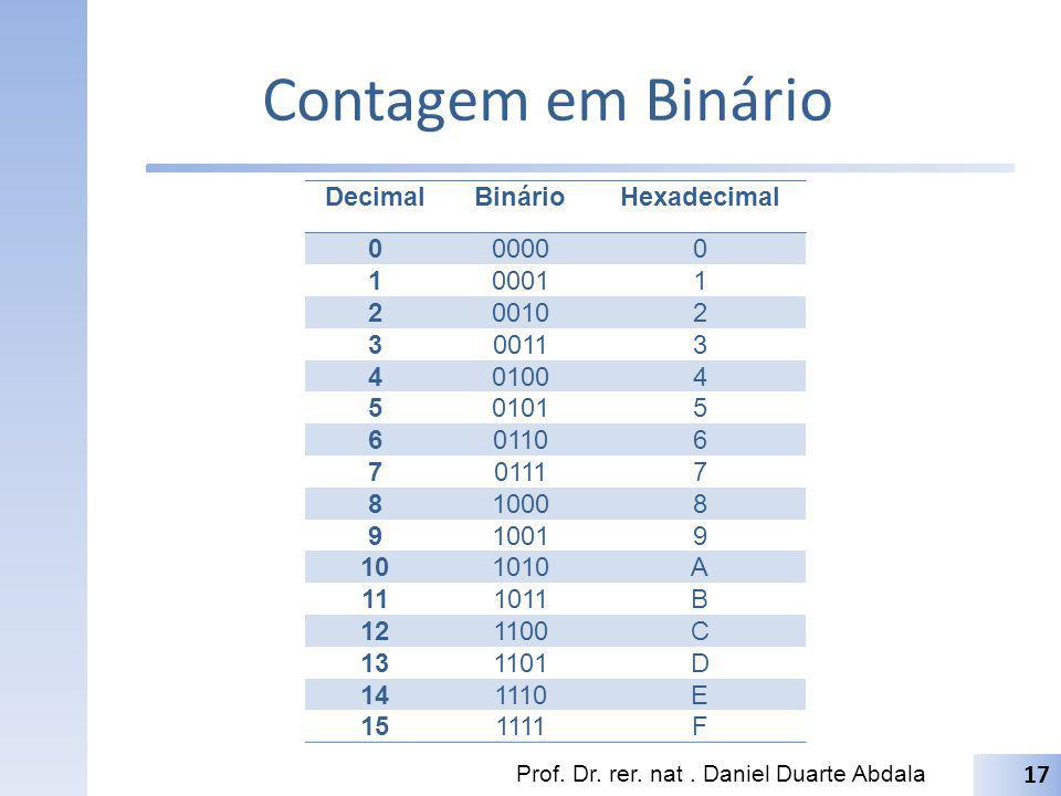 Contagem em Binário Prof. Dr. rer. nat. Daniel Duarte Abdala 17 DecimalBinárioHexadecimal 000000 100011 200102 300113 401004 501015 601106 701117 8100