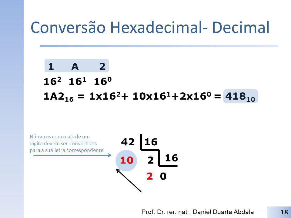 Conversão Hexadecimal- Decimal Prof. Dr. rer. nat. Daniel Duarte Abdala 18 4216 2 0 10 2 1 A 2 16 2 16 1 16 0 1A2 16 = 1x16 2 + 10x16 1 +2x16 0 = 418