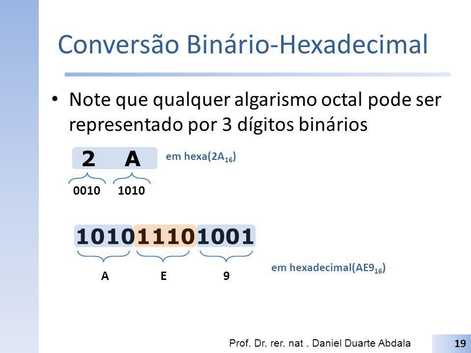 101011101001 Conversão Binário-Hexadecimal Note que qualquer algarismo octal pode ser representado por 3 dígitos binários Prof. Dr. rer. nat. Daniel D